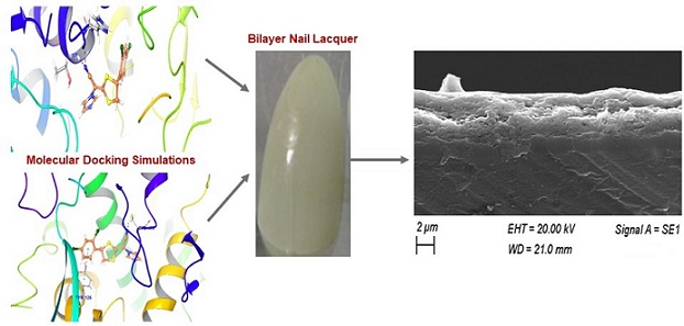 A Medicated Nail Enamel To Help Fight Infection Developed